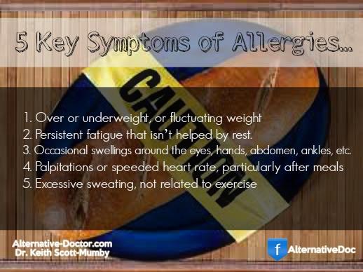 Symptoms of Allergies – Infographic