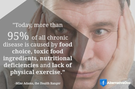 What is Chronic Disease?