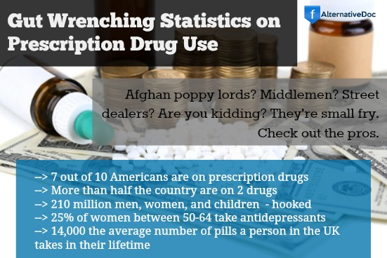Gut Wrenching Statistics on Prescription Drug Use