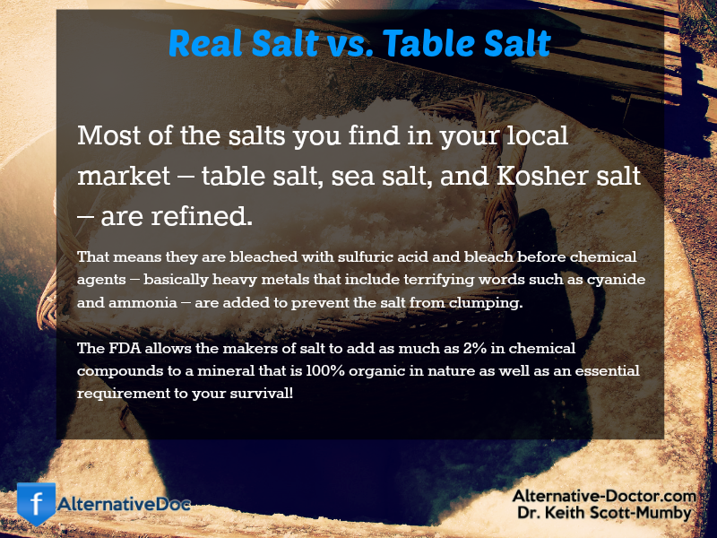 Should You Follow a No Salt Diet?