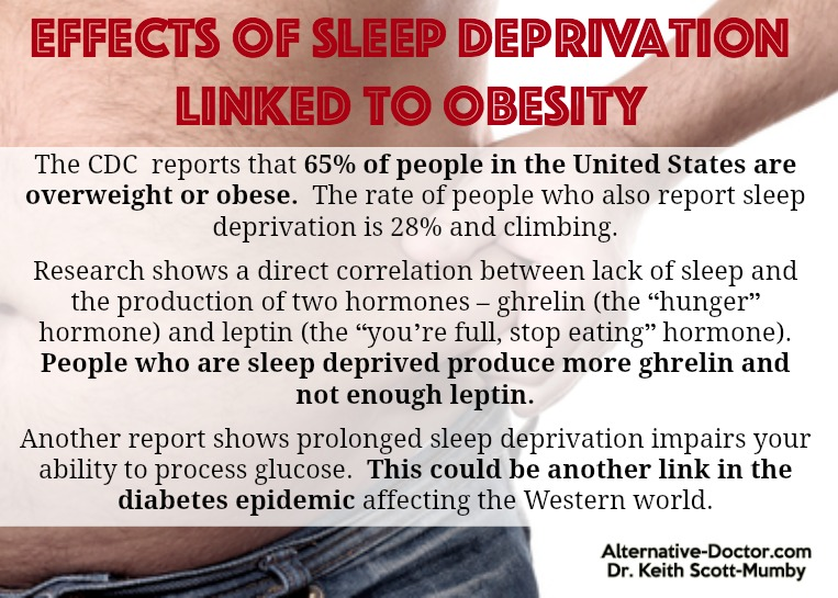 effects-of-sleep-deprivation-infographic