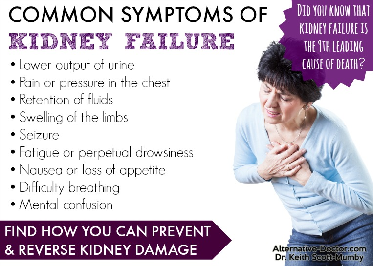 symptoms-of-kidney-failure-ig