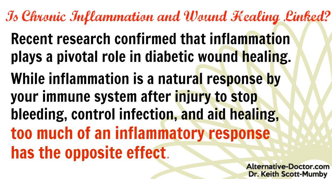 wound-healing-IG