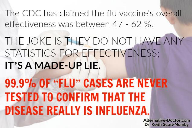flu-vaccine-effectiveness-statistics