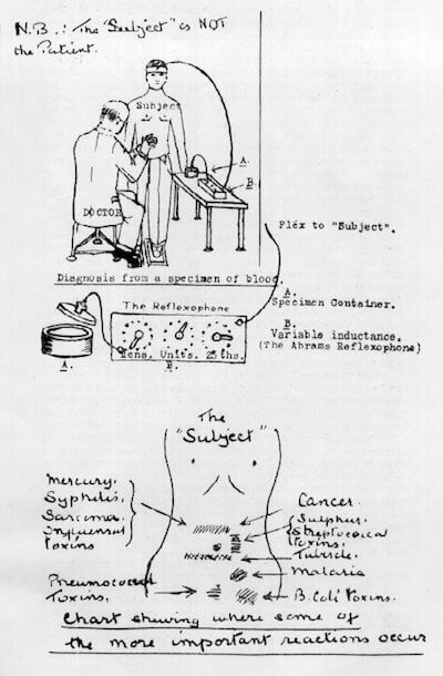 albert-abrams-page13
