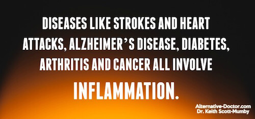 fighting-inflammation-ig