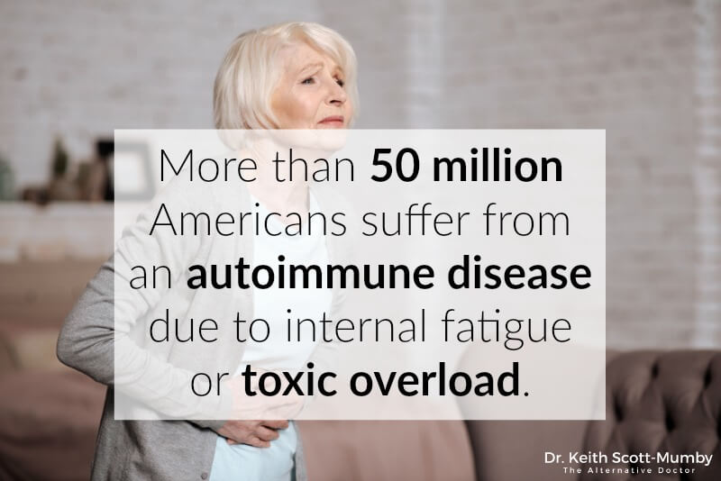 Symptoms of autoimmune disease can be difficult to understand, diagnose, and treat. We've done some of the hard work for you, click here to learn more...